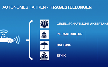 "Fords Definition von ""Smart Mobility"""